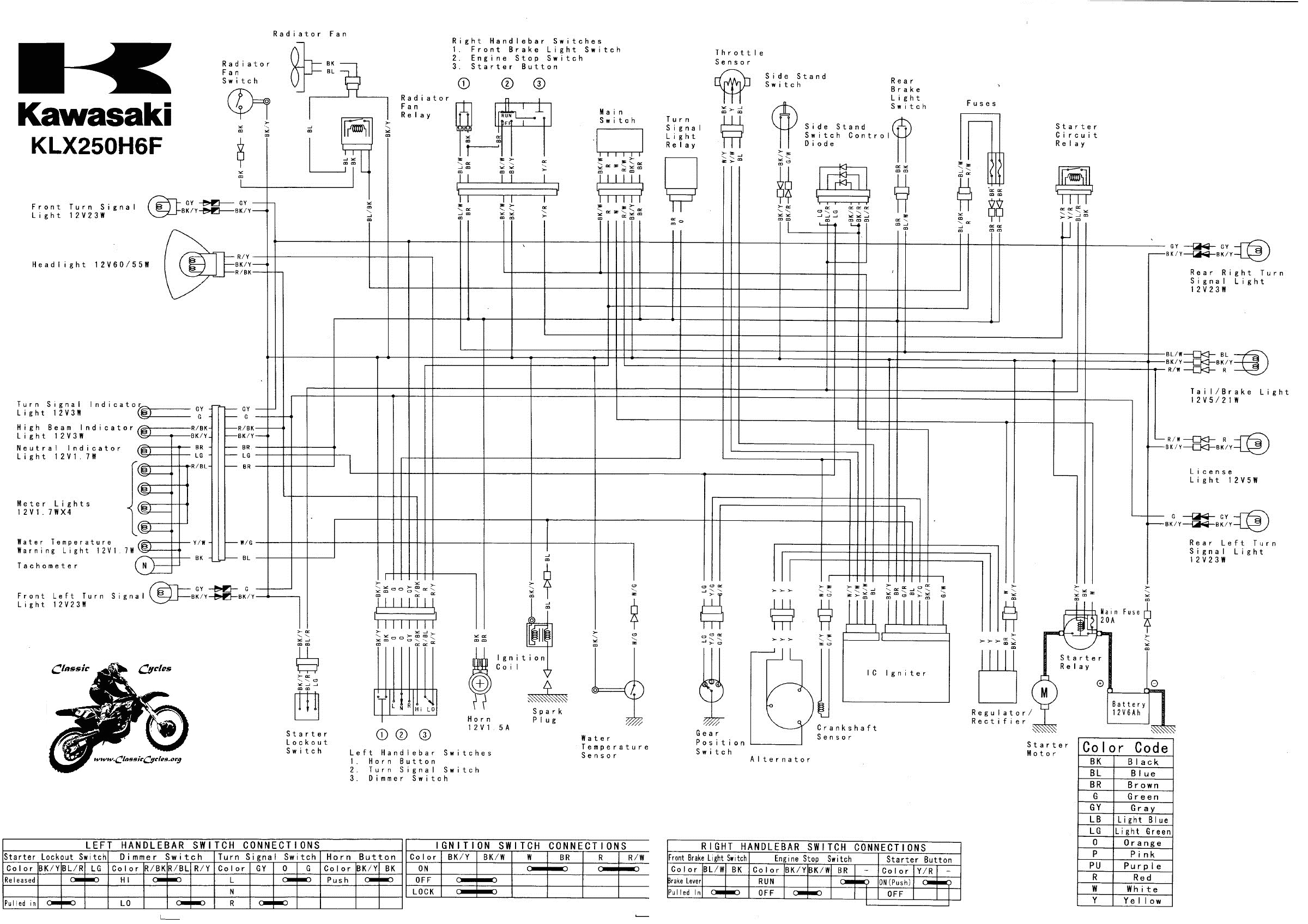 kawasaki en500 wiring diagram wiring diagram post vulcan 500 wiring diagram kawasaki motorcycle wiring diagrams kawasaki
