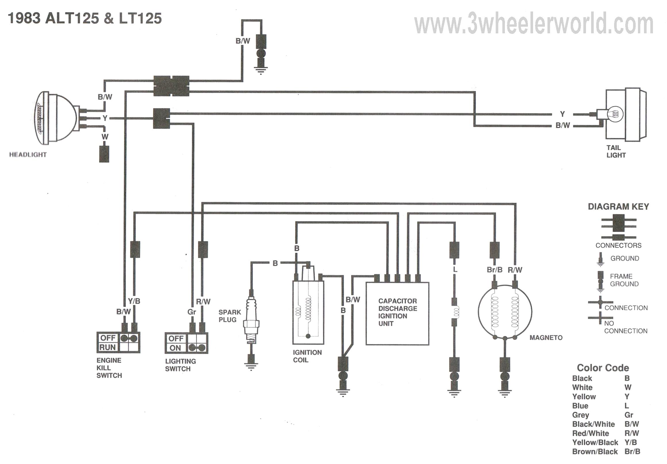 starter wiring schematic for kawasaki mule 610 wiring diagram insidewrg 1615 mule wiring diagram starter