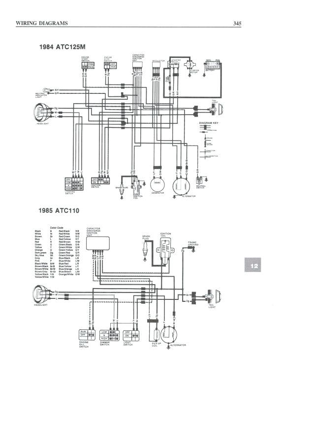 kazuma engine diagram wiring diagram listkazuma falcon 90 wiring diagram mini engine yer diagrams extreme kazuma