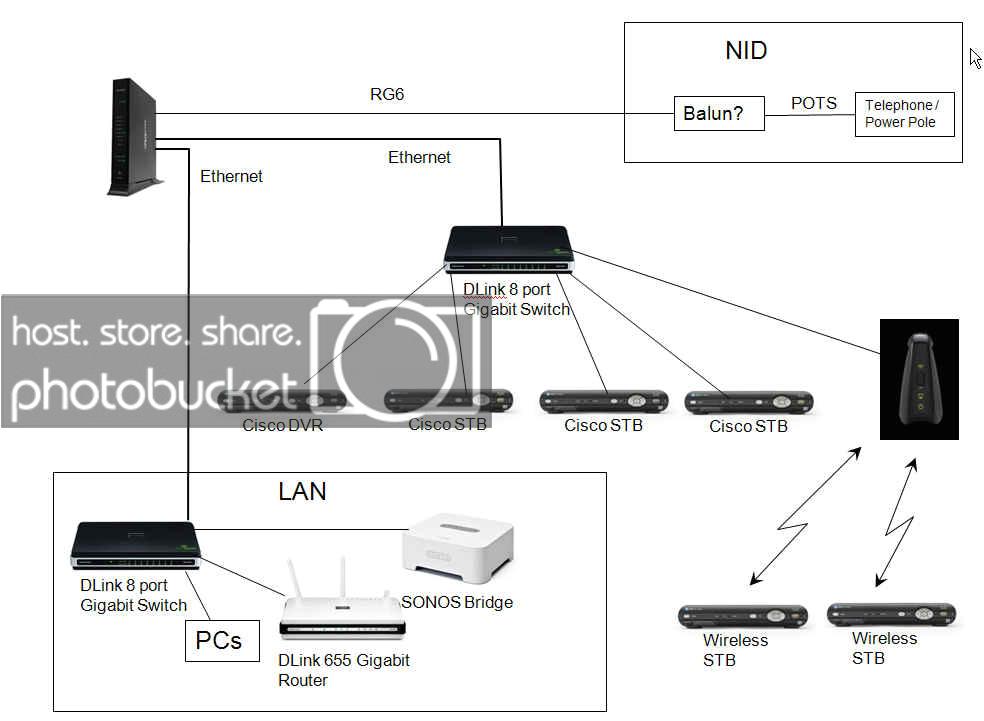 103 dvd wiring diagram wiring diagram basic103 dvd wiring diagram