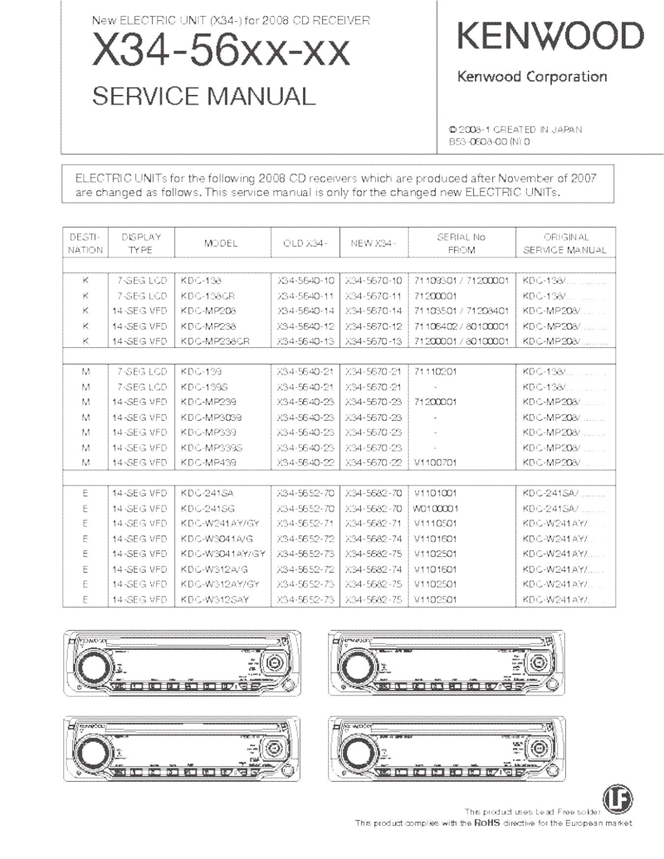 wiring diagram kenwood kdc 142 wiring diagram centrefor a kenwood kdc mp142 wiring diagram 8