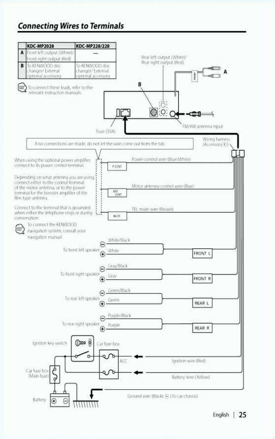 kenwood wire color guide ebook array kenwood kdc 248u wiring diagram u2013 vmglobal co rh vmglobal