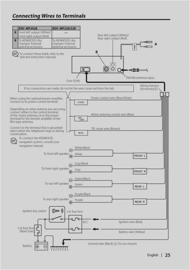 Kenwood Kdc 248u Wiring Diagram Kdc 148 Wiring Diagram Wiring Diagram