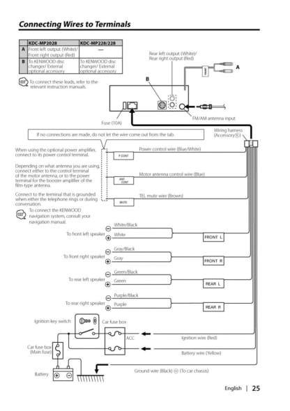 like kenwood kdc 255u wiring diagram