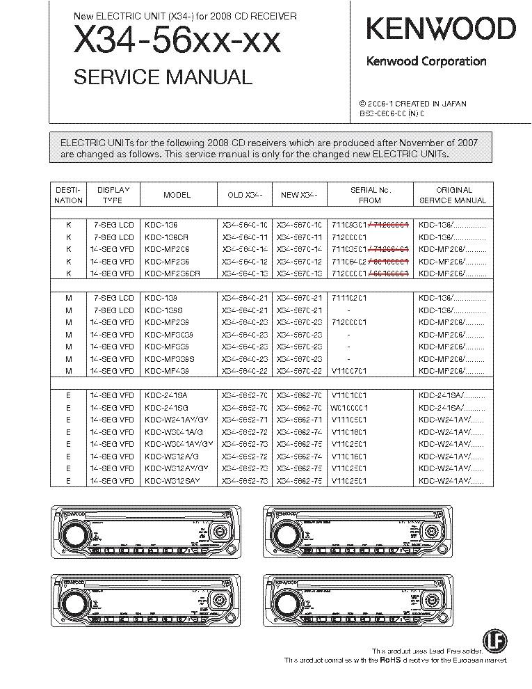 kenwood kmm bt322u wiring diagram 2 png