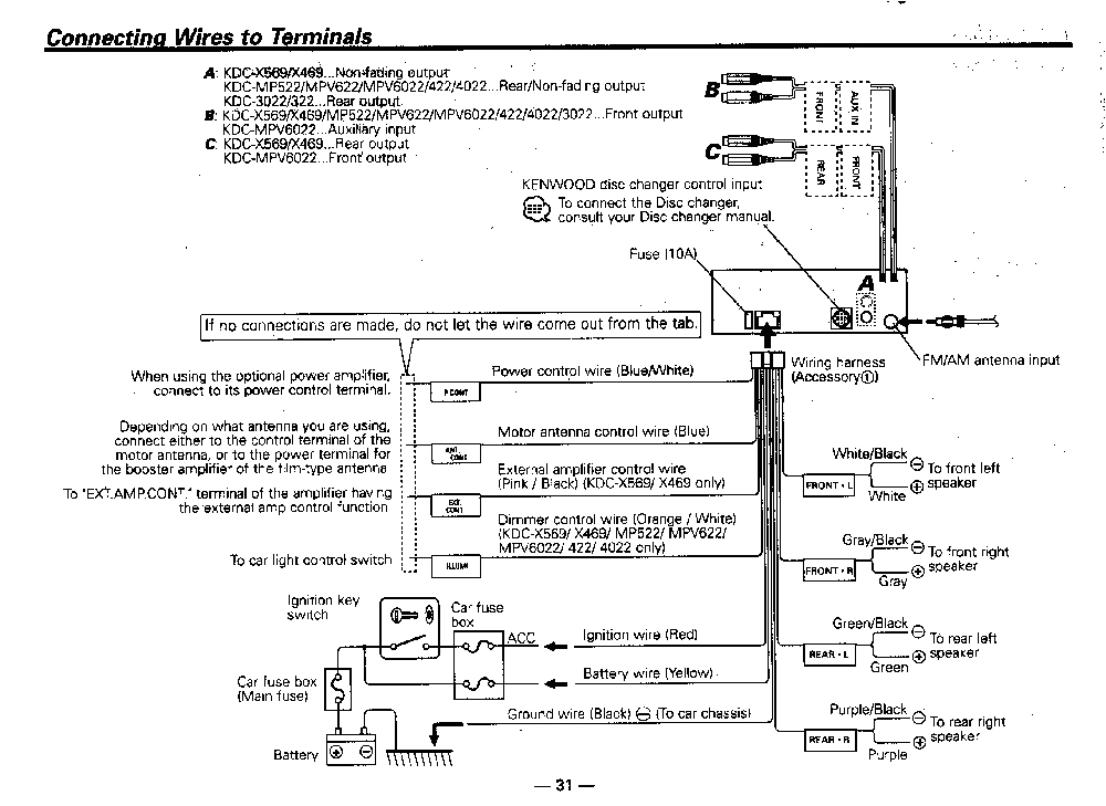 kenwood kmm bt322u wiring diagram 9 jpg