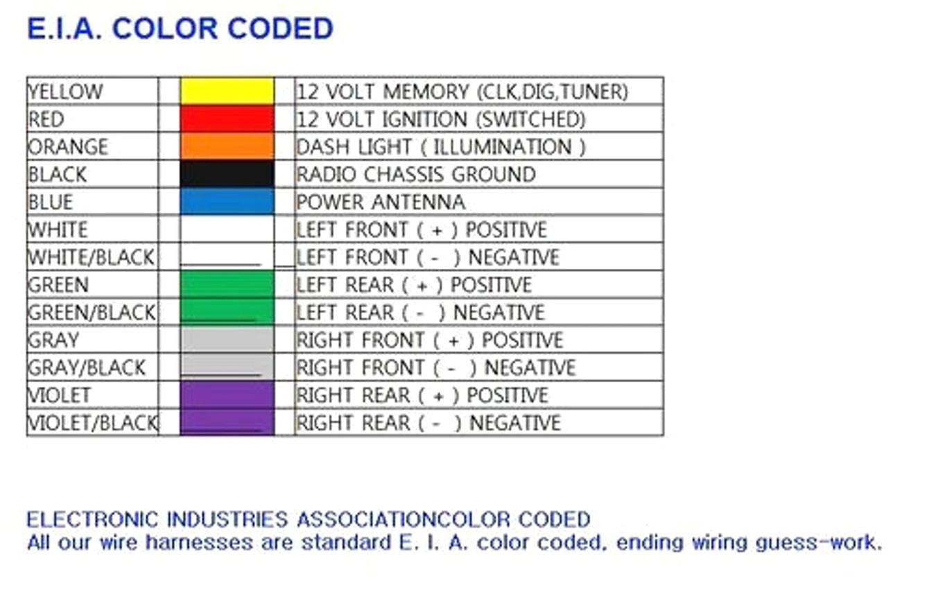wire colors on radio wiring diagram rowskenwood car radio wire colors wiring diagram sys kenwood radio