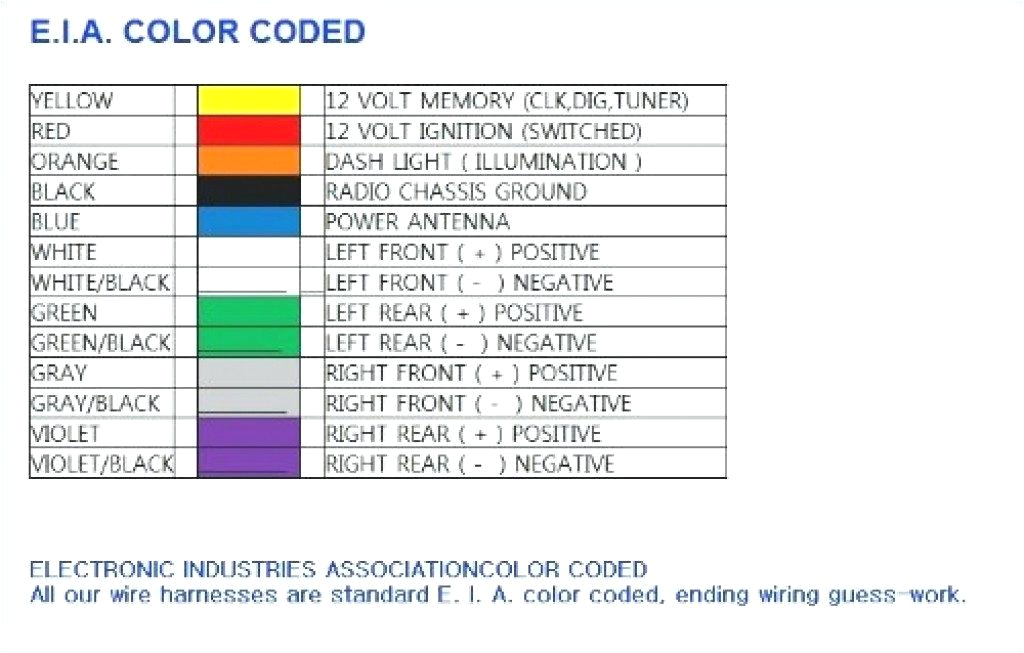 Kenwood Stereo Wiring Diagram Color Code Ponent Cables On Car Stereo Wiring Color Codes Free Download Diagram