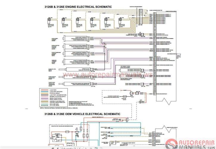 kenworth t370 wiring diagram elegant kenworth cruise control wiring diagram electrical systems diagrams