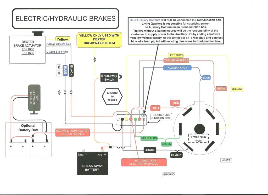 keystone trailer plug wiring diagram wiring diagram operations keystone travel trailer wiring diagram