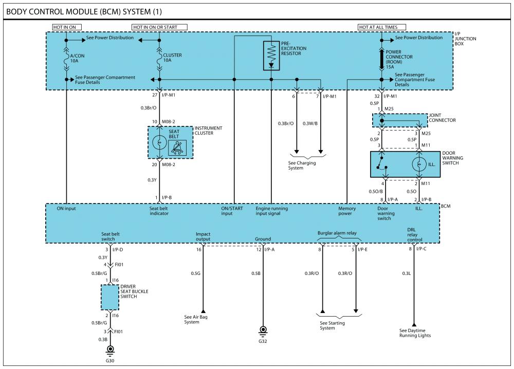 kia electrical wiring diagrams wiring diagram blog kia pride electrical wiring diagram kia electrical wiring diagram