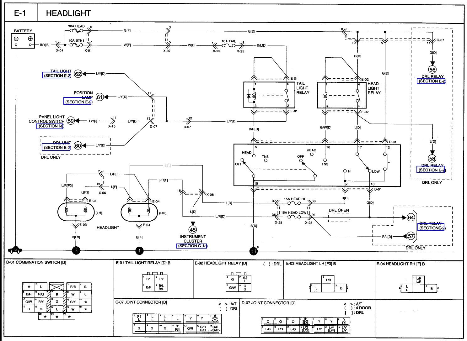 kia wiring harnesses wiring diagram load kia rio wiring harness diagram kia wiring harness diagram