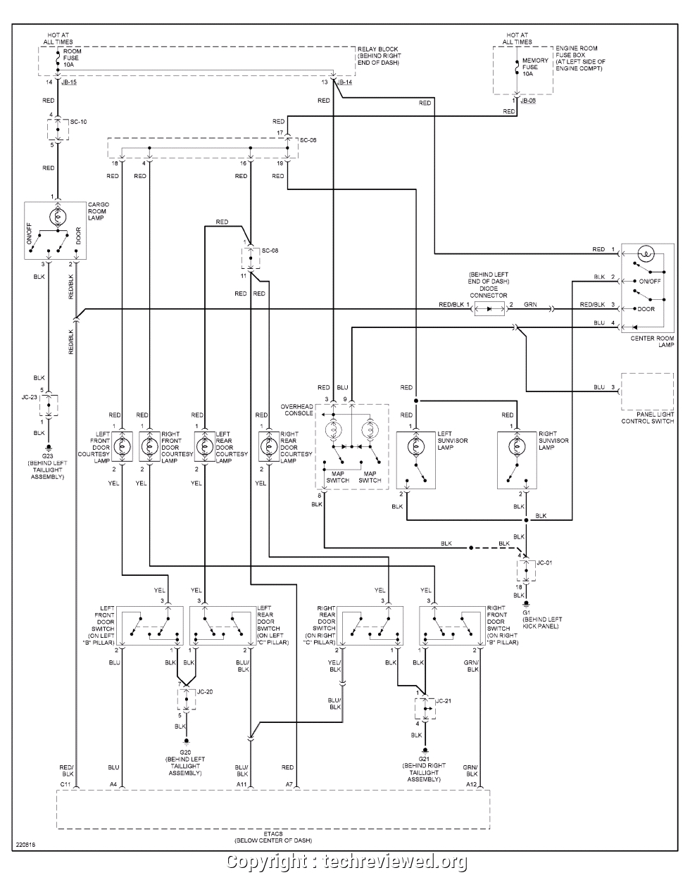 kia sorento wiring diagram pdf wiring diagram for light switch u2022 kia sportage wiring schematic