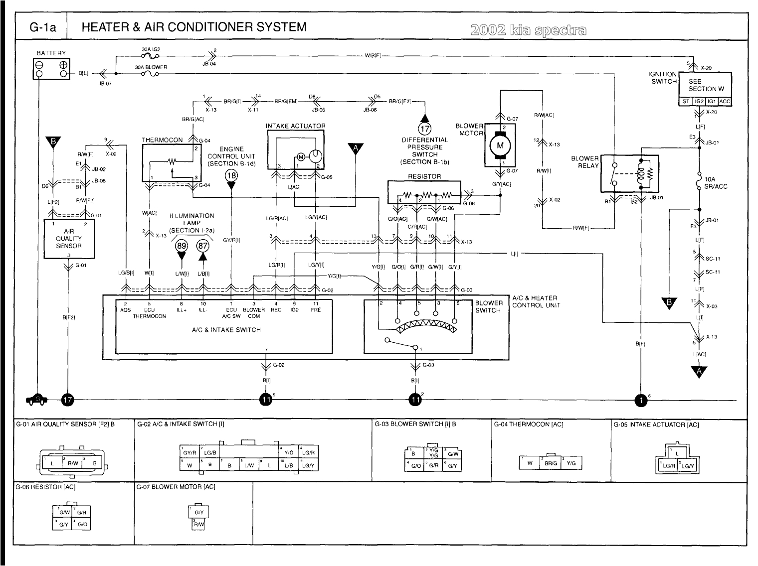 kia sorento fuse diagram wiring diagrams value 2011 kia sportage amp wiring diagram kia sportage wiring diagram 2011