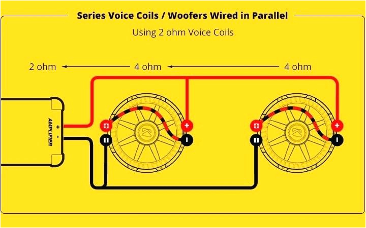 kicker cvr 12 wiring diagram they show a typical single channel wiring scheme check the amplifiers