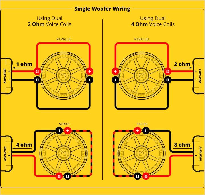single woofer dvc on kicker comp 12 wiring diagram