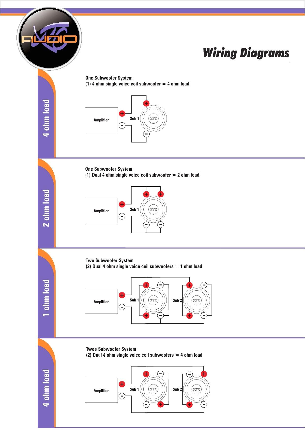 Kicker L7 Wiring Diagram 1 Ohm L7 solo Baric Wiring Diagram Wiring Diagram Article Review