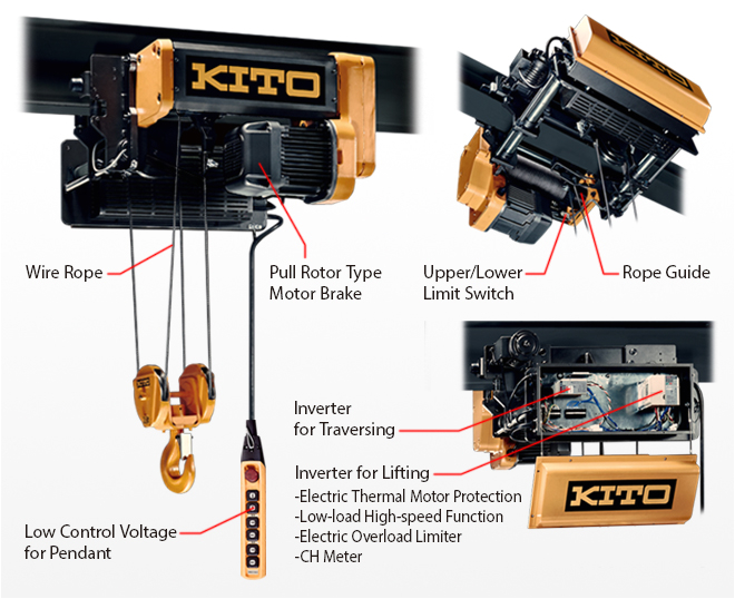 minimizes the swing of a load with kito s original inverter control