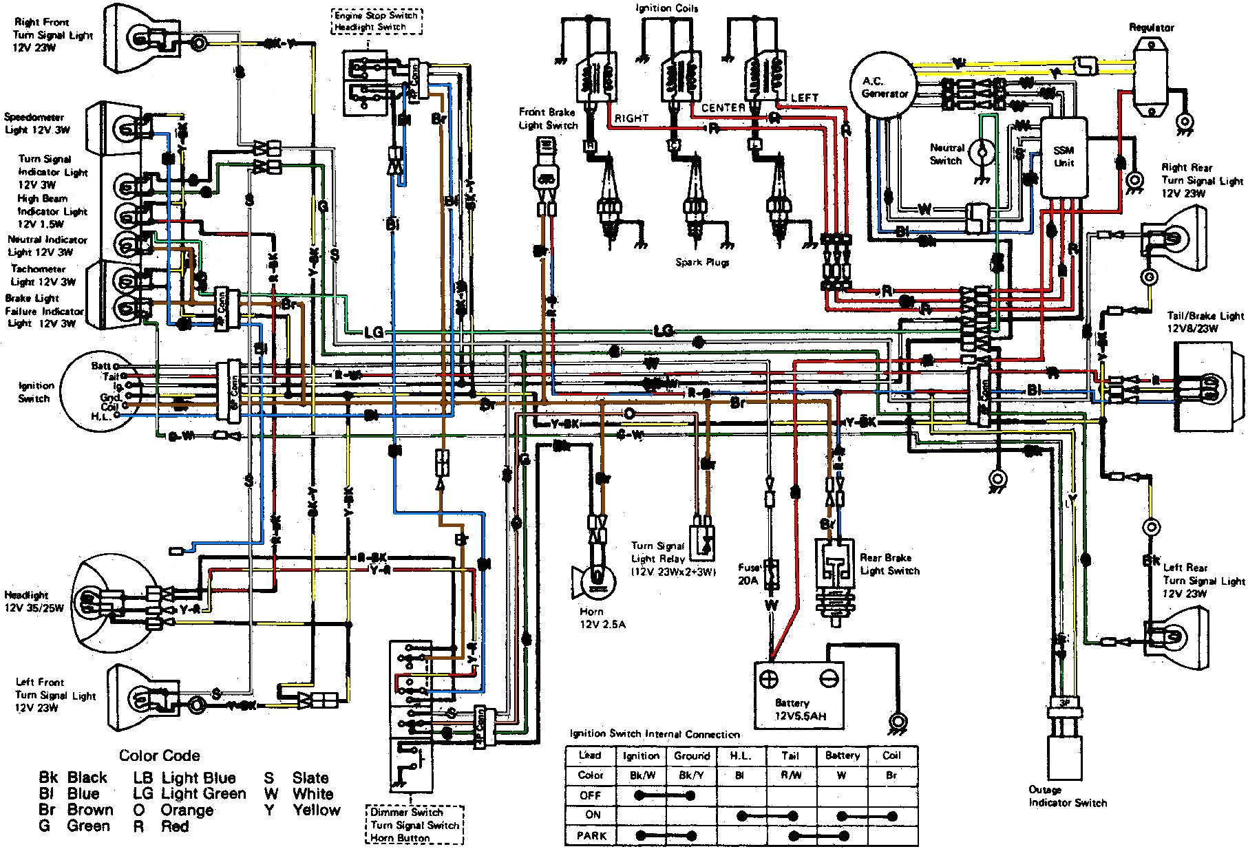 kawasaki wiring color codes wiring diagram centre kawasaki ac wiring diagrams wiring library