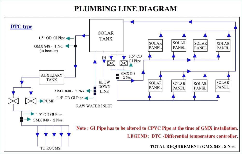 50 new electrical wiring diagram pdf image wiring diagram home wiring diagrams pdf