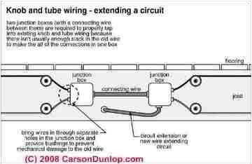Knob Tube Wiring Diagram Knob Tube Electrical Info Nova Home Inspections Inc