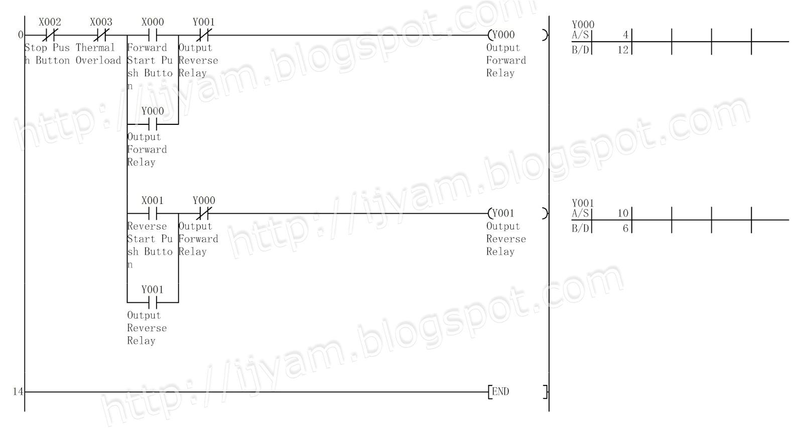 mitsubishi plc ladder logic program for the forward reverse motor control circuit electrical wiring diagram