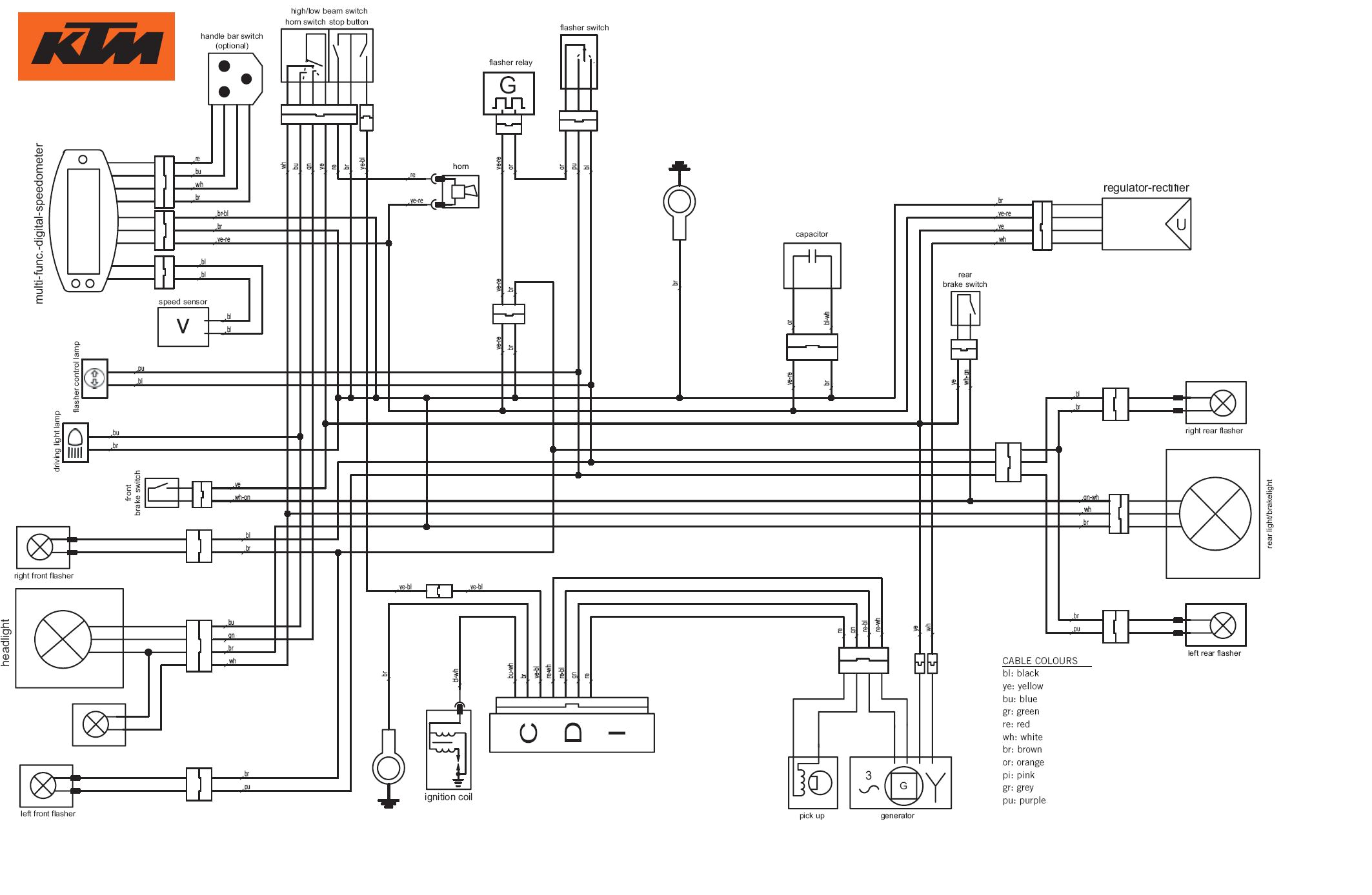 ktm 350 freeride wiring diagram wiring diagram load ktm 350 wiring diagram wiring diagram inside ktm