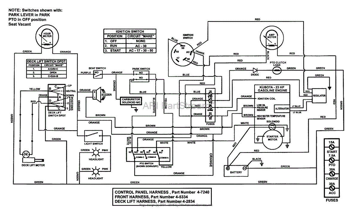 kubota wiring schematic wiring diagram name mix snapper zf2101dku 84575 21 hp kubota out