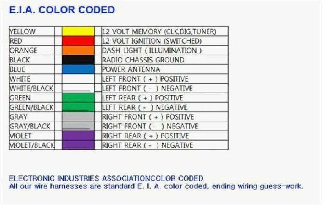 kvt 815 wiring diagram wiring diagrams konsult kvt 719dvd wiring diagram wiring diagram operations kvt 815