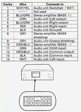 cute kvt 815 wiring diagram gallery electrical system block tearing beautiful kenwood kvt 512 wiring diagram