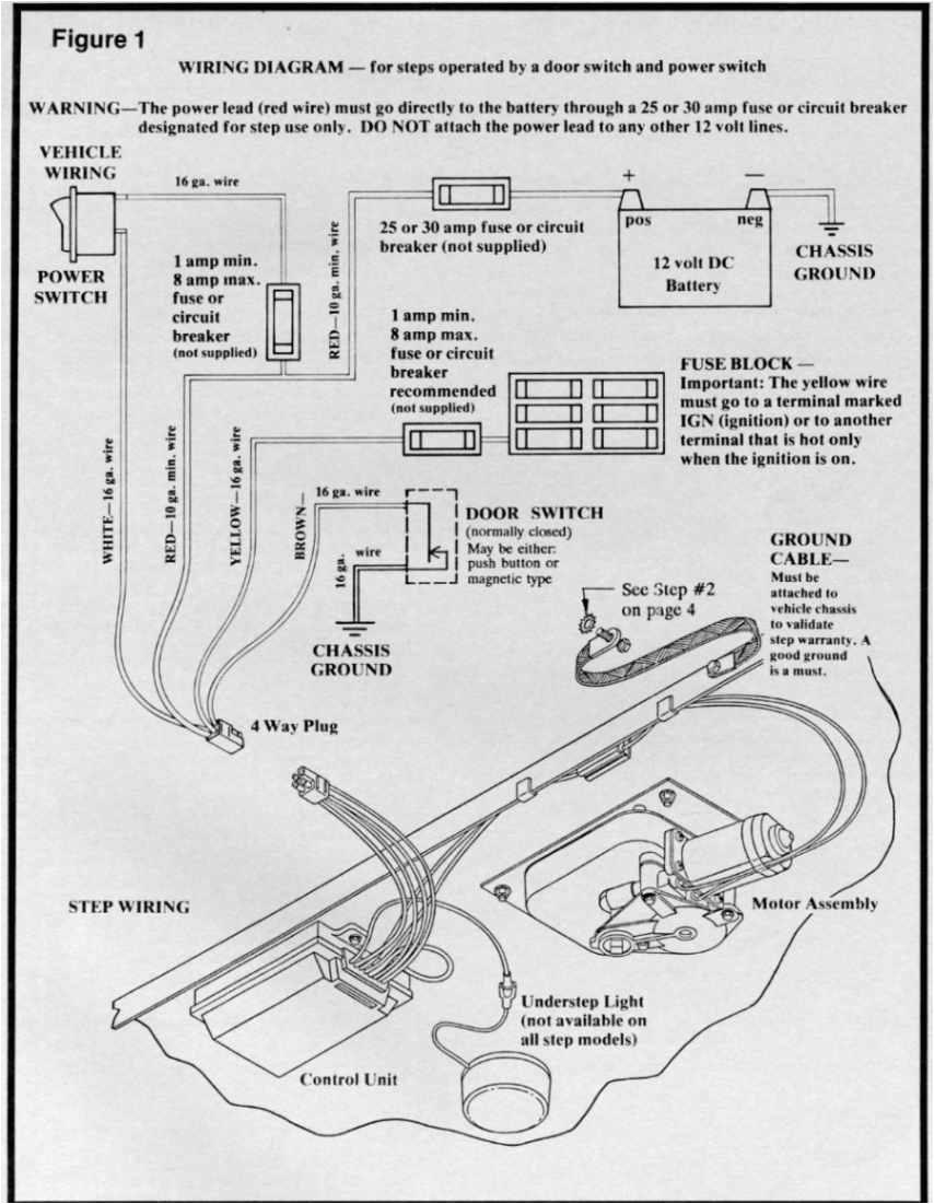 power step wiring diagram wiring diagramselectric step wiring diagram wiring diagram technic power step wiring diagram
