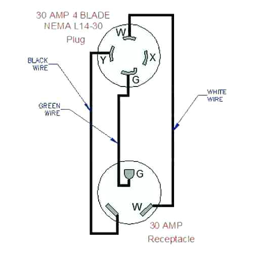 l14 30 wiring diagram wiring diagram insidel14 plug wiring diagram 5