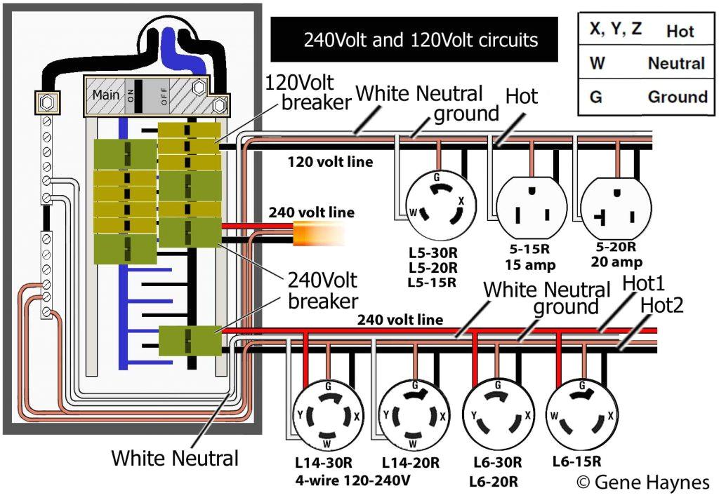 nema 6 20r wiring wiring diagram datasource