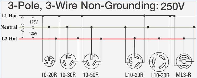 l5 20p wiring diagram