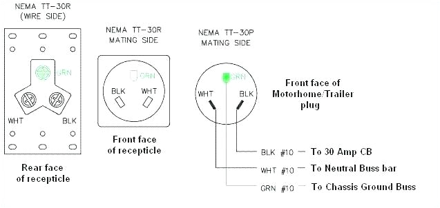 nema tt 30r wiring diagram wiring diagram 3 prong marinco plug wiring diagram wiring diagram g8