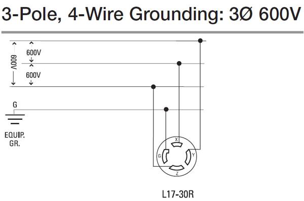 l15 30 wiring diagram wiring diagram megal15 30 wiring three phase diagram data wiring diagram l15