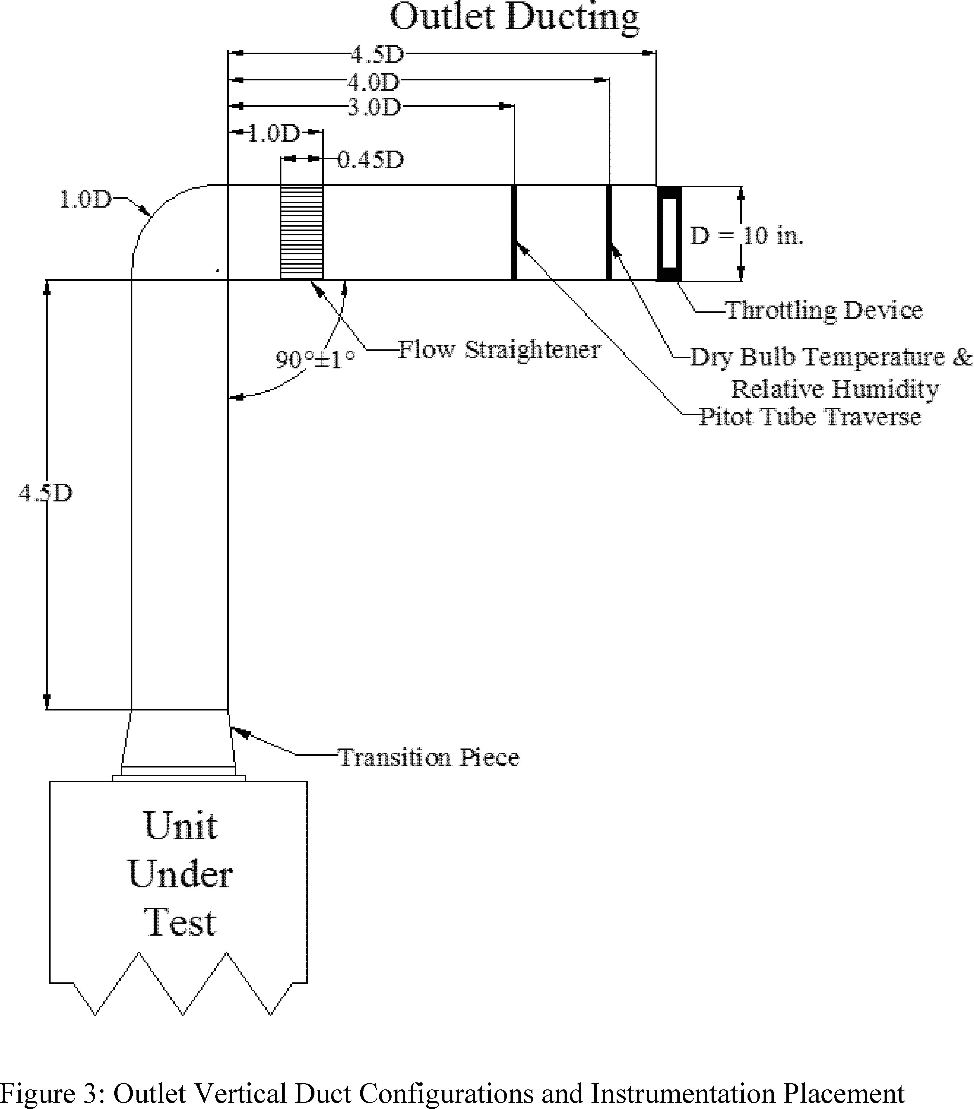 wiring diagram standards