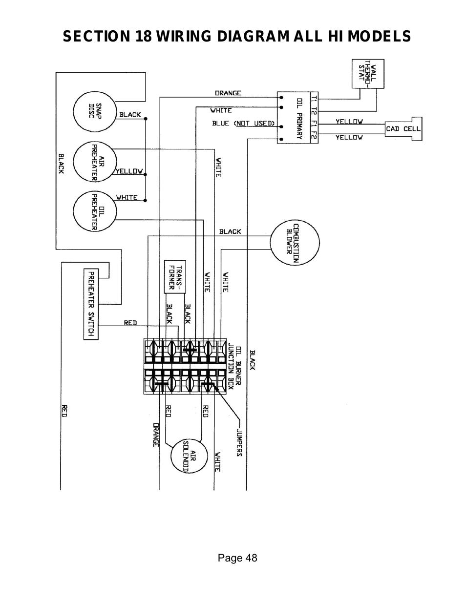 Lanair Waste Oil Heater Wiring Diagram Lanair Waste Oil Wiring Diagram Wiring Library