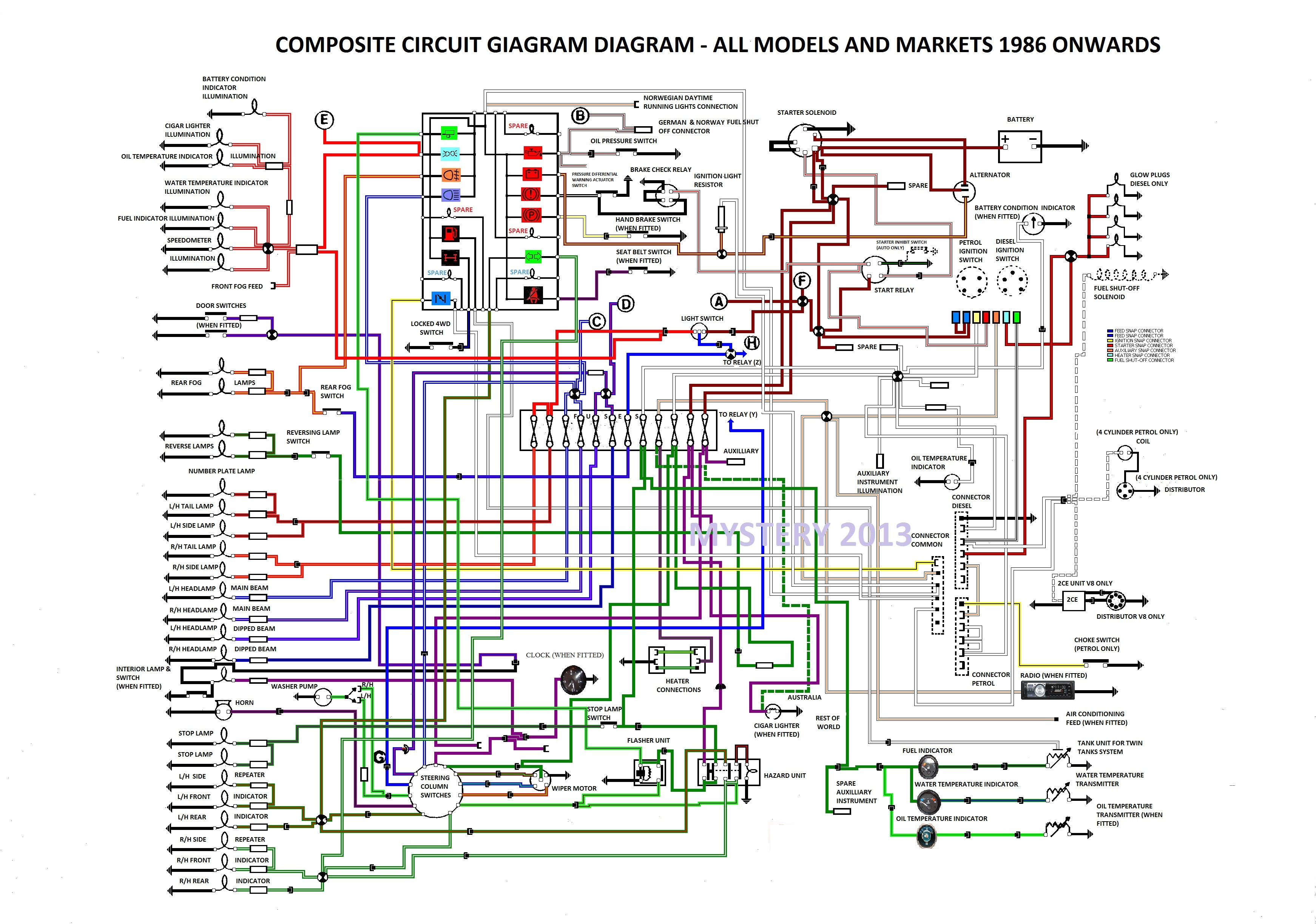 abs wiring diagram 2004 land rover wiring diagram database land rover defender abs wiring diagram land rover abs wiring diagram