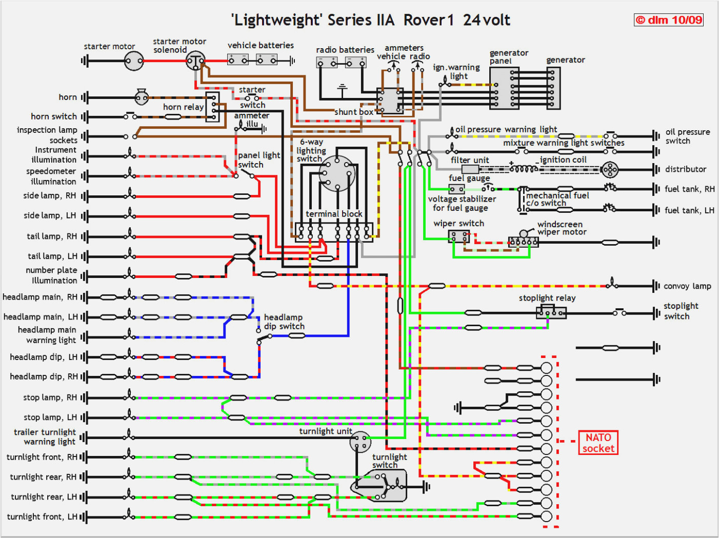 distributor wiring 1990 land rover wiring diagram datasource land rover ignition wiring wiring diagram tags distributor