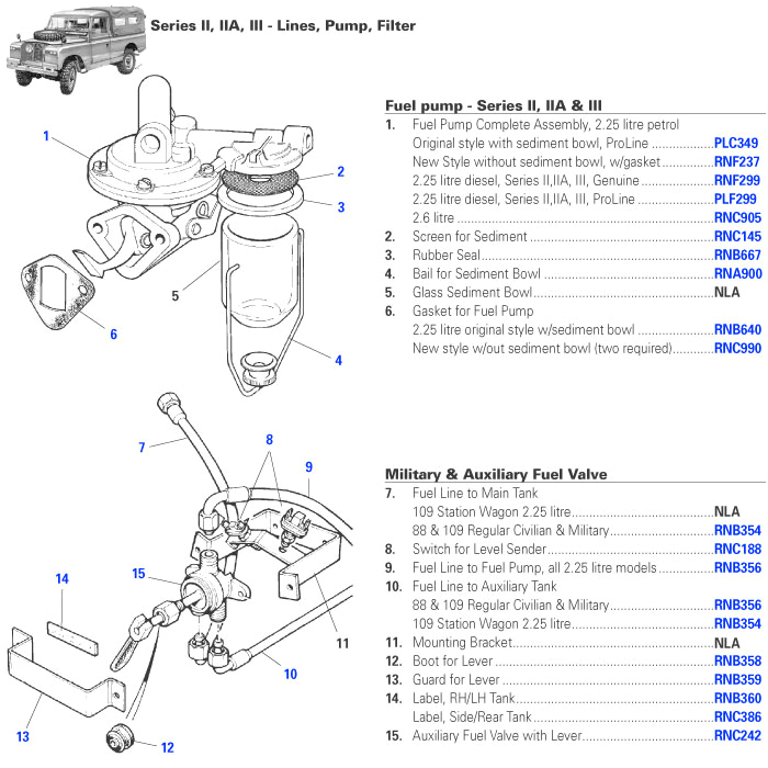 land rover series ii iia iii fuel lines pumps filters rover 75 fuel pump wiring diagram rover fuel pump diagram