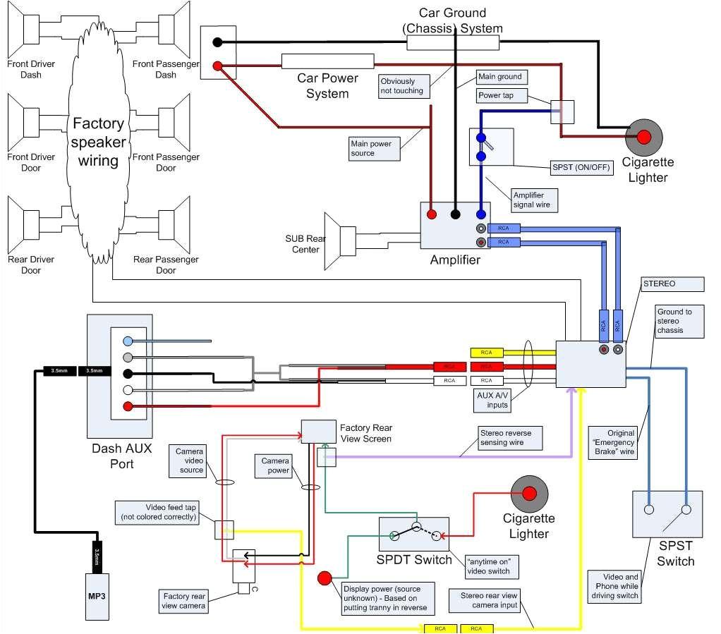 Lanzar Snv695n Wiring Diagram Lanzar Wiring Diagram Wiring Diagram Autovehicle