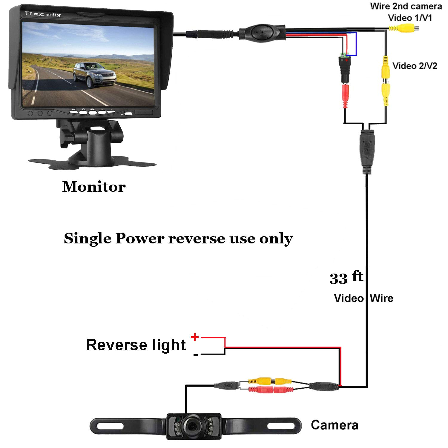 amazon com leekooluu backup camera and 7 monitor system for car suv van pickup truck rv trailer single power rear side front view system reversing driving