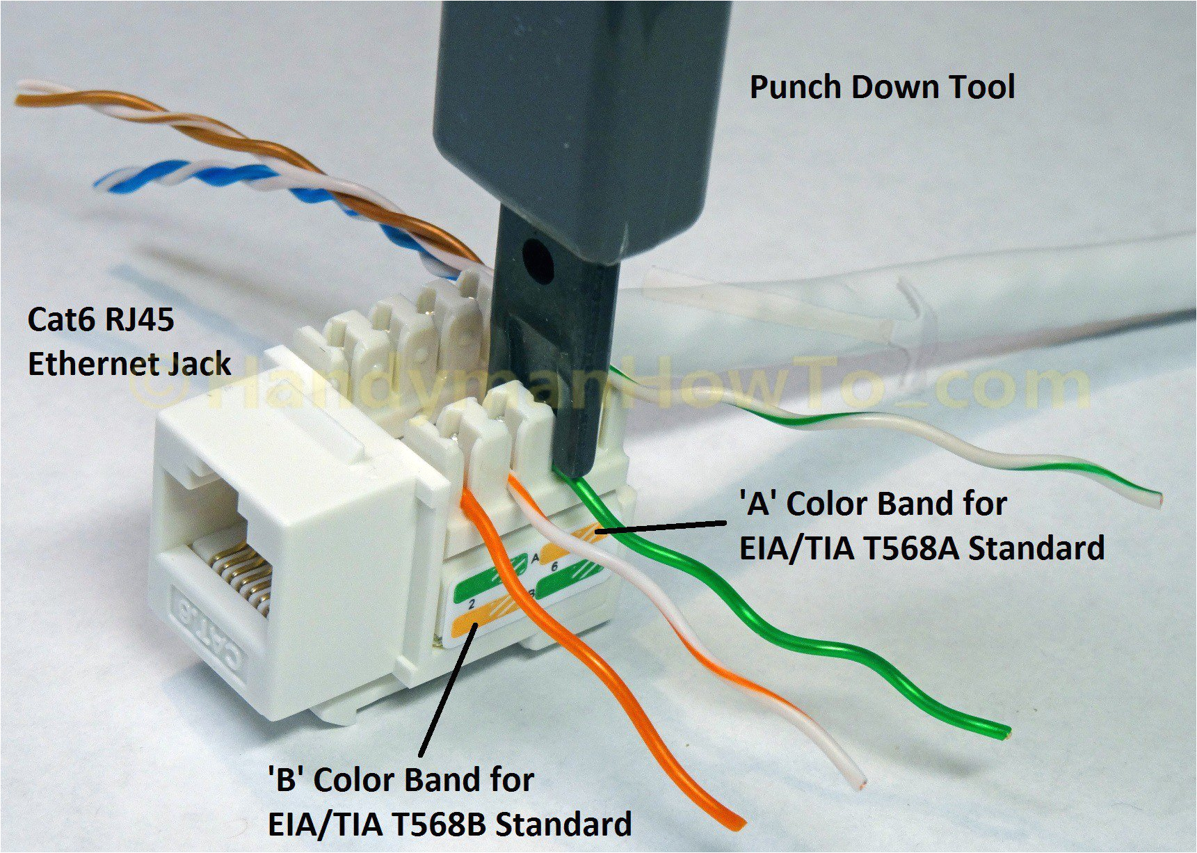 how to wire a cat6 rj45 ethernet jack handymanhowto com ethernet jack wiring a or b ethernet jack wiring
