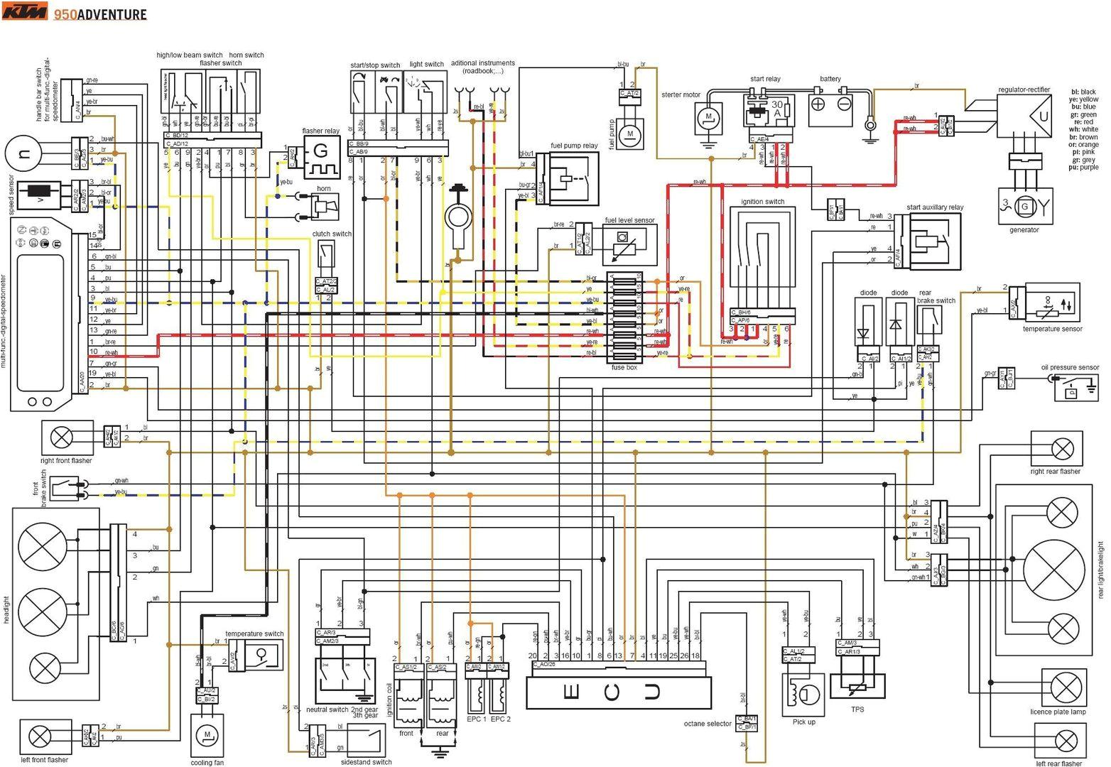 1994 ktm wiring diagram wiring diagram world 1994 ktm wiring diagram
