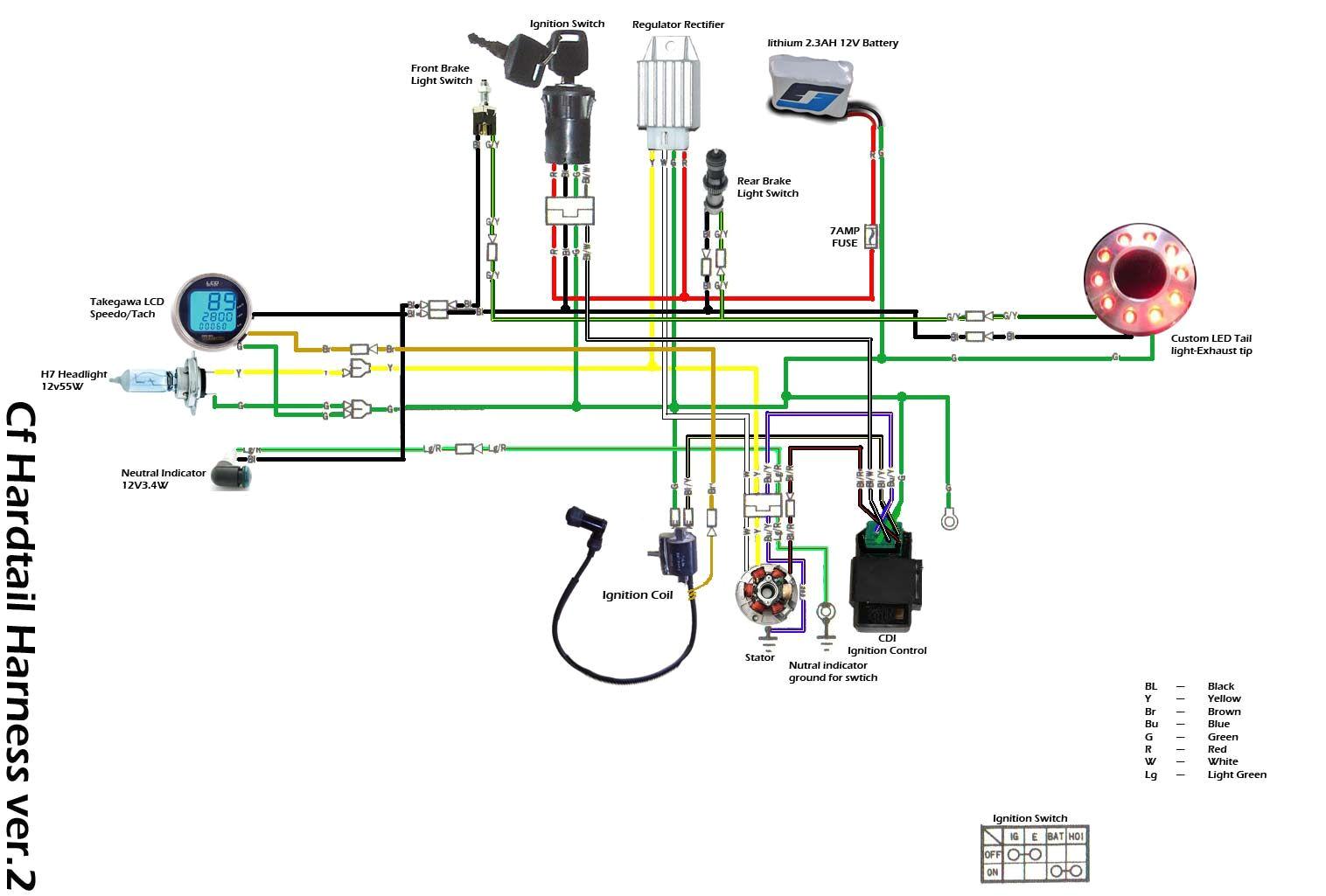 lifan 110cc atv wiring diagram wiring diagram for you 110 atv wiring diagram 2001