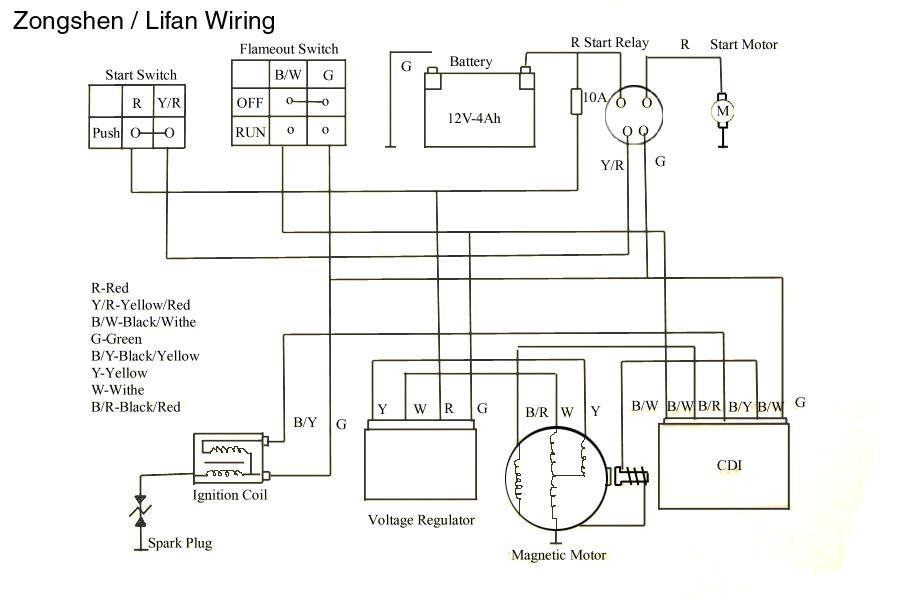 tbolt usa tech database tbolt usa llcanother common type zongshen lifan wiring