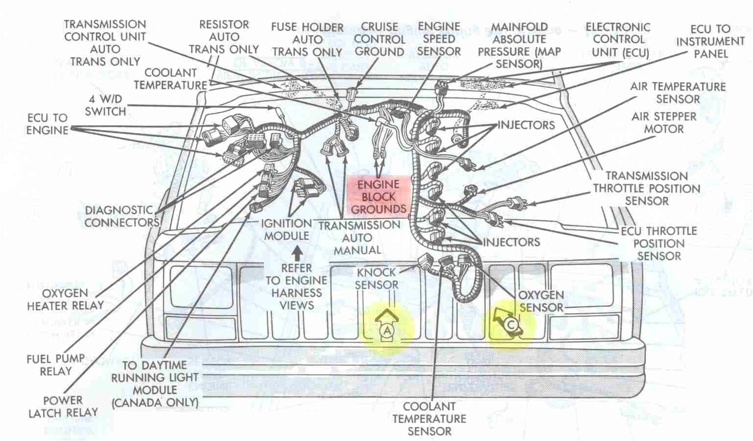 jeep cherokee wire harness wiring diagrams jeep xj wiring harness diagram jeep cherokee wiring harness diagram