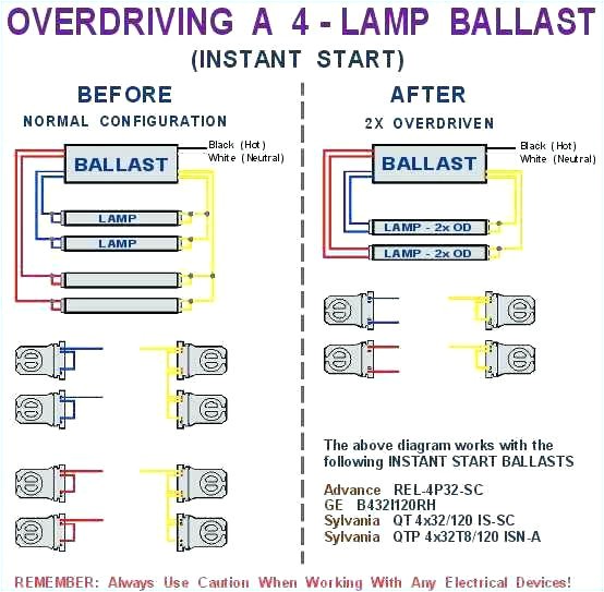 wiring diagram t12 ballast replacement manual e book t12 to led wiring diagram 2 lamp t12