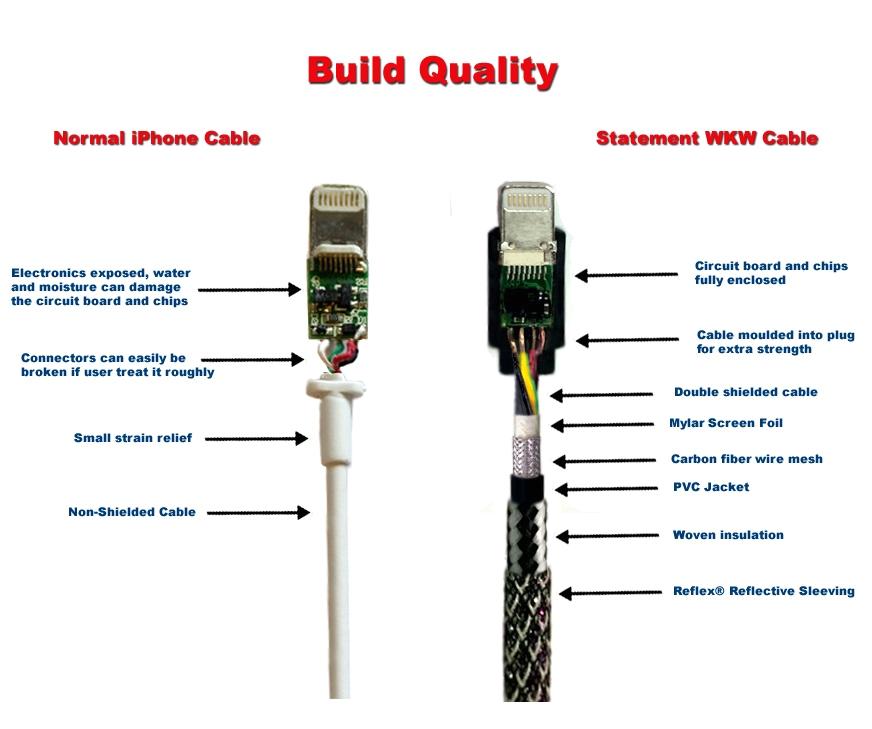 iphone 5 wiring diagram schema diagram database iphone usb cable wiring diagram iphone cable wiring diagram